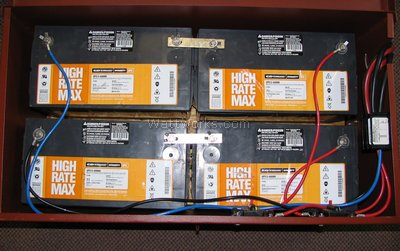 Battery Box with Batteries
