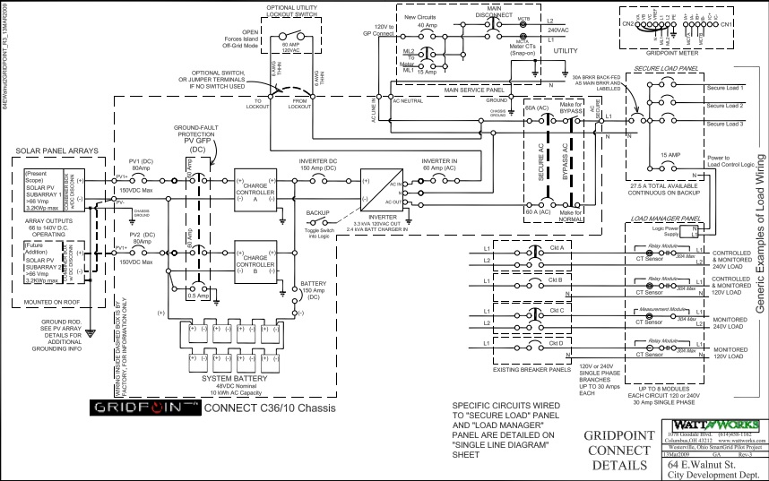 Wattworks smart grid wiring diagram