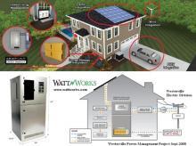 Wattworks Westerville Smart Grid